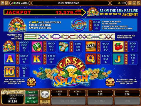 Cash Splash 5-Reels Info