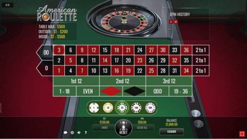 American Roulette Table Table ScreeenShot