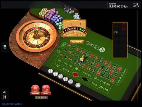 American Roulette Table Winning