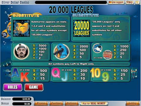 20 000 Leagues Slot Info