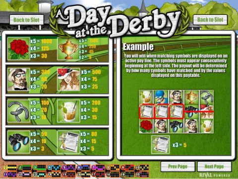 A Day at the Derby Slot Info