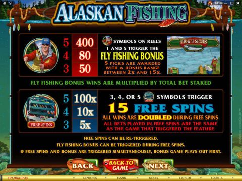 Alaskan Fishing Slot Info
